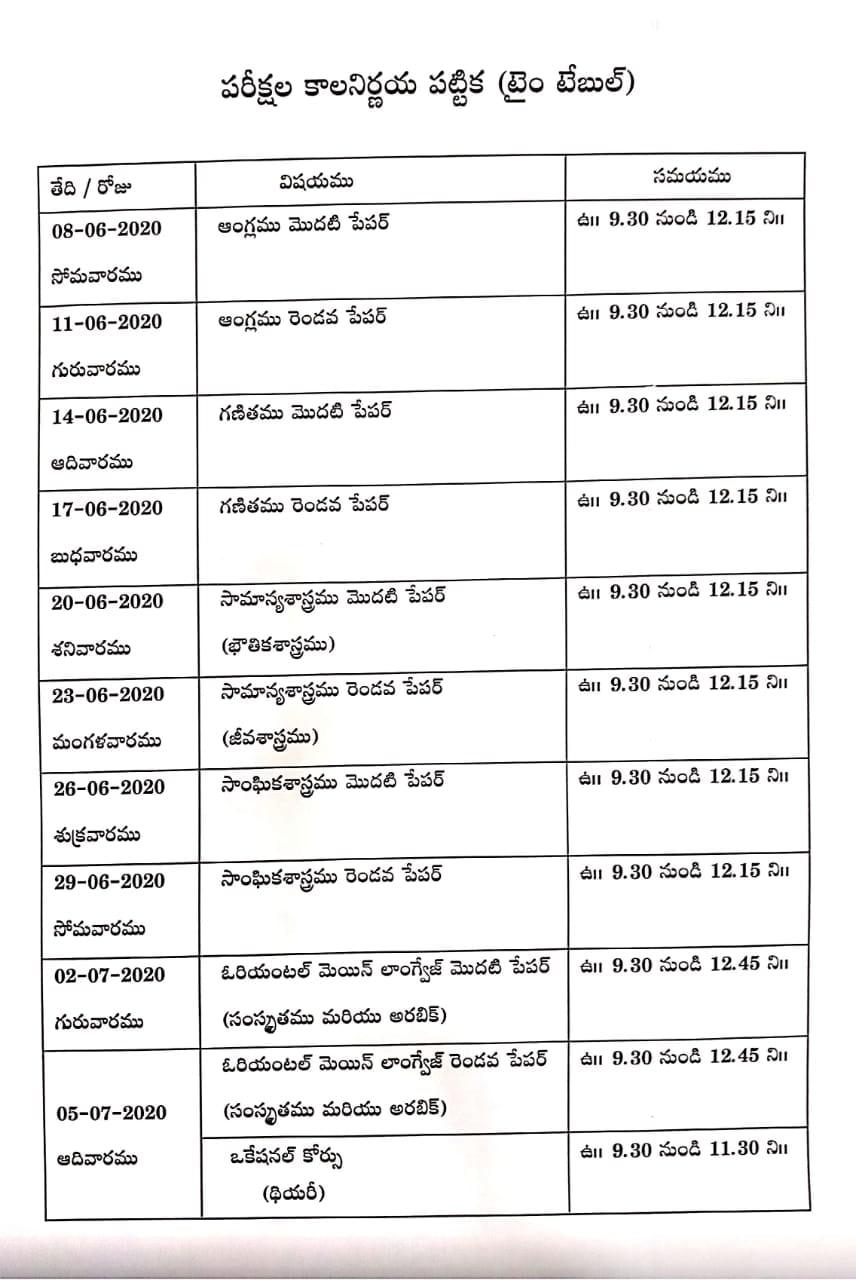 BSE Telangana 10th Model Paper 2020